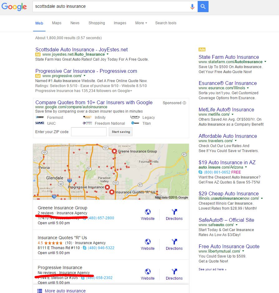 Scottsdale Auto Insurance