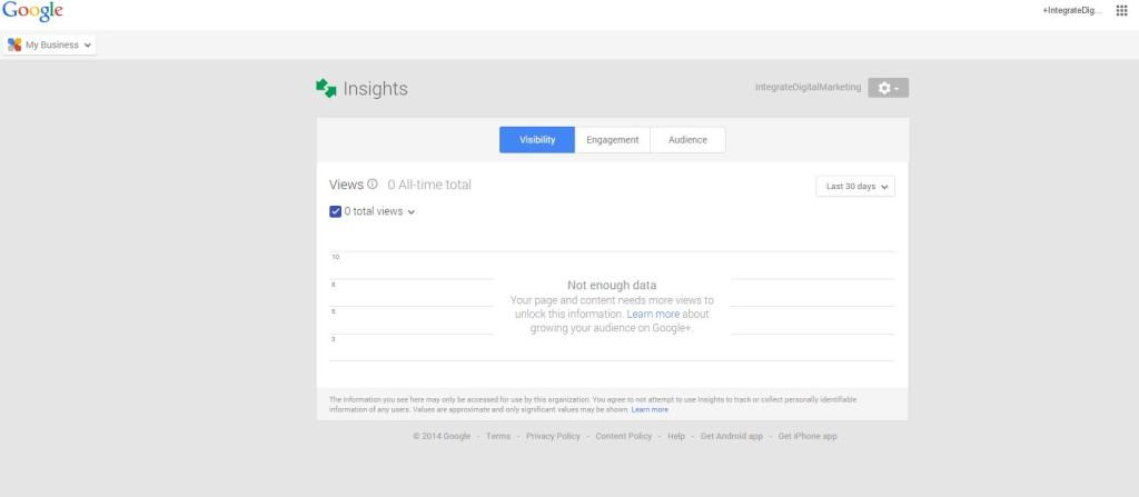 Insights Screen