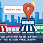 Why Google My Business is Critical for Local Success